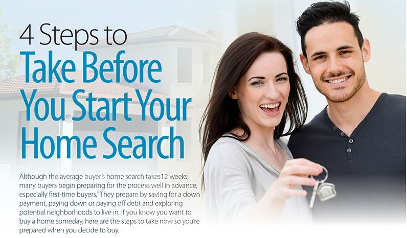 4 steps to take before starting your home search ron for What to do before buying a home