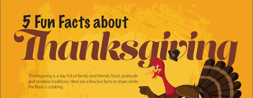 5 Fun Facts About Thansgiving